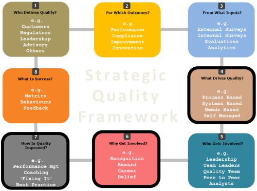 PQ framework